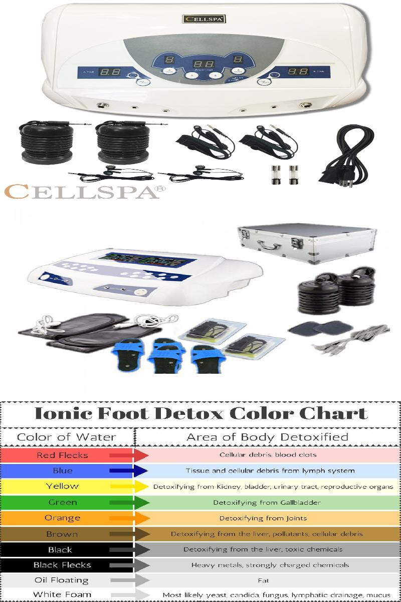 ionic foot detox bath machine