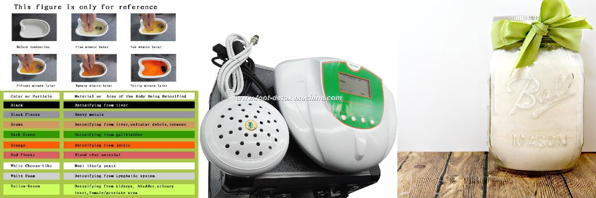 foot toxin removal machine