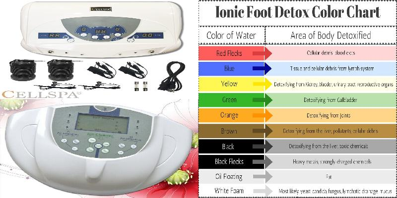 foot bath detox machine
