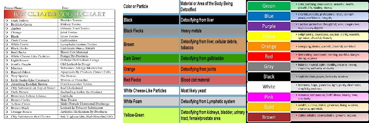 The Downside Of Aqua Chi Color Chart Ing And How To Do It