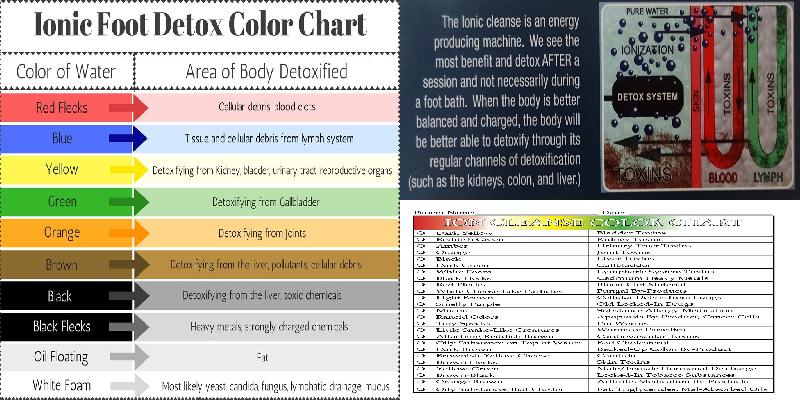 detox foot spa color chart