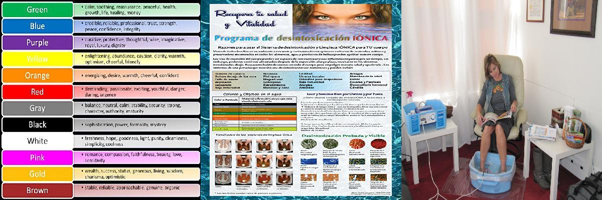 ion foot detox color chart