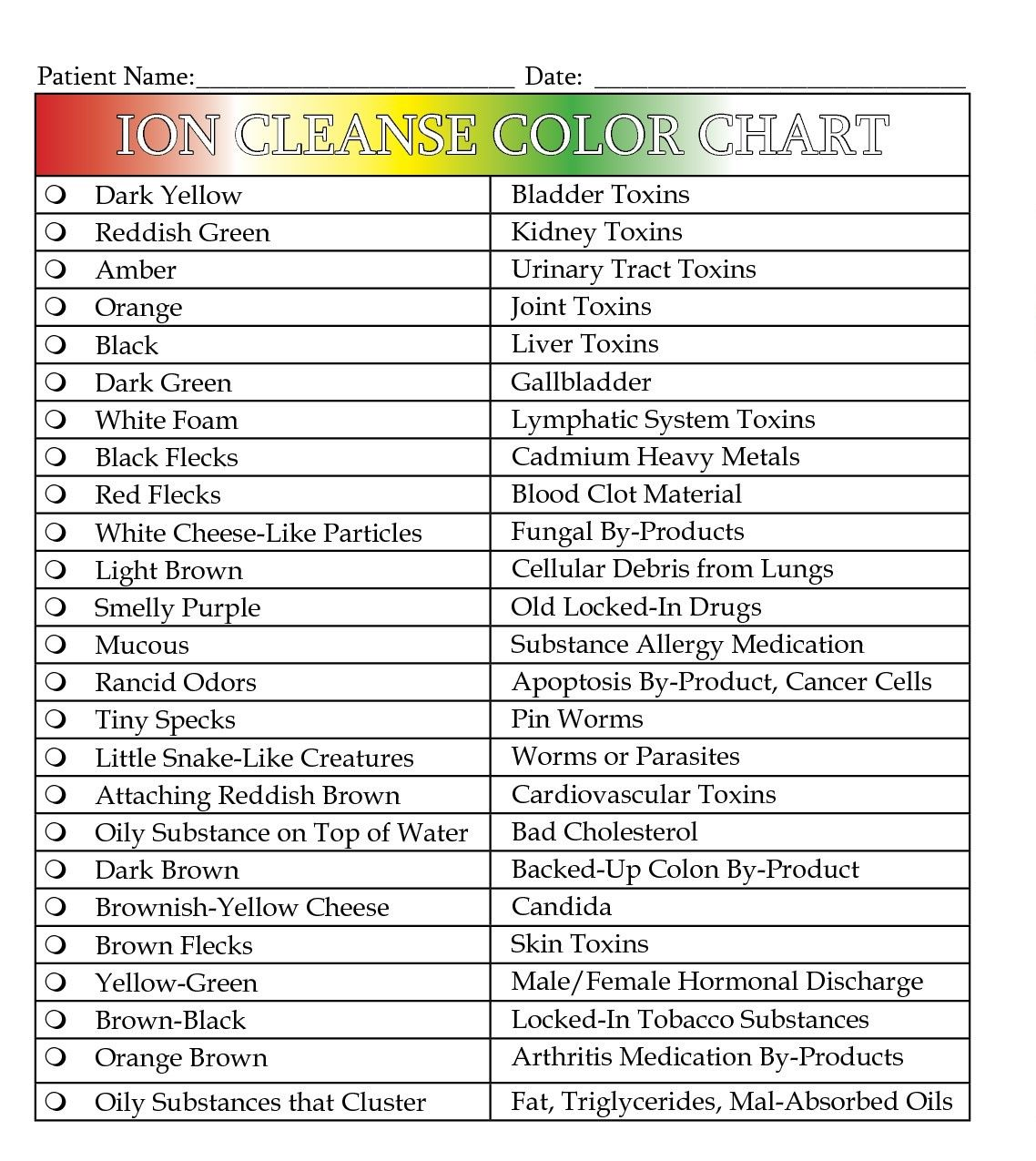 foot ionizer color chart