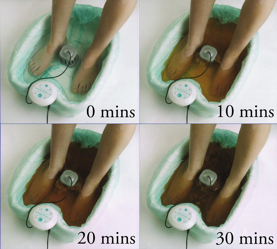 detox foot bath color chart