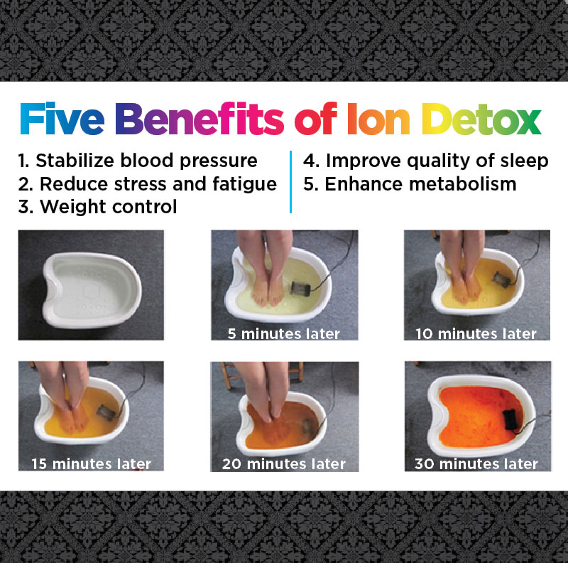 foot bath detox color chart